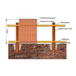 Как установить забор из дерева